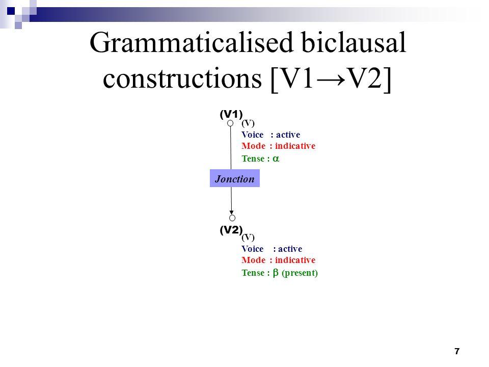 Grammaticalised biclausal constructions [V1→V2]